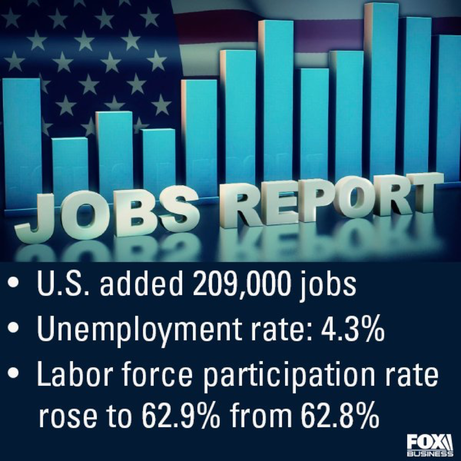 July Jobs Report Graphic